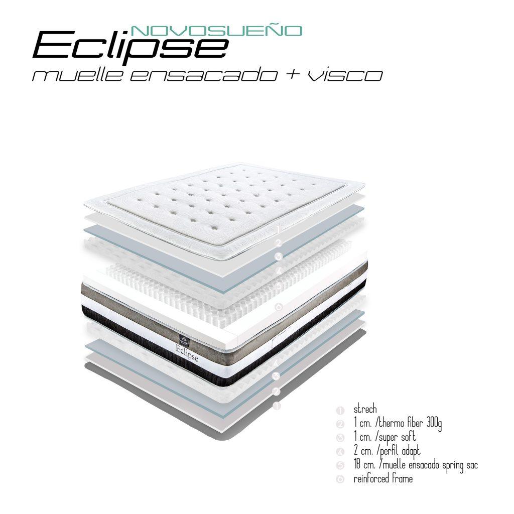 Colchón Eclipse