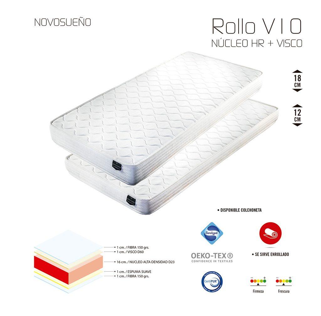 Colchoneta Rollo V-10