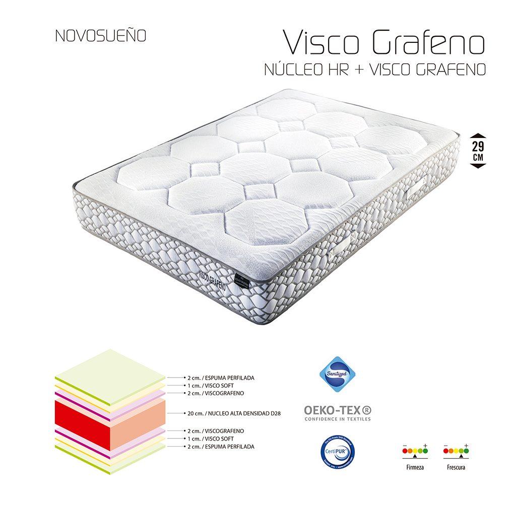 Colchón Visco Grafeno