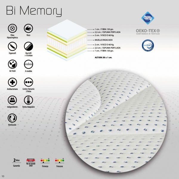 Características colchón Bi Memory NovoSueño