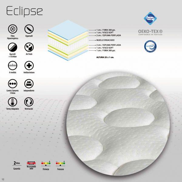 Características colchón Eclipse NovoSueño