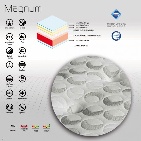 Características colchón Magnum NovoSueño