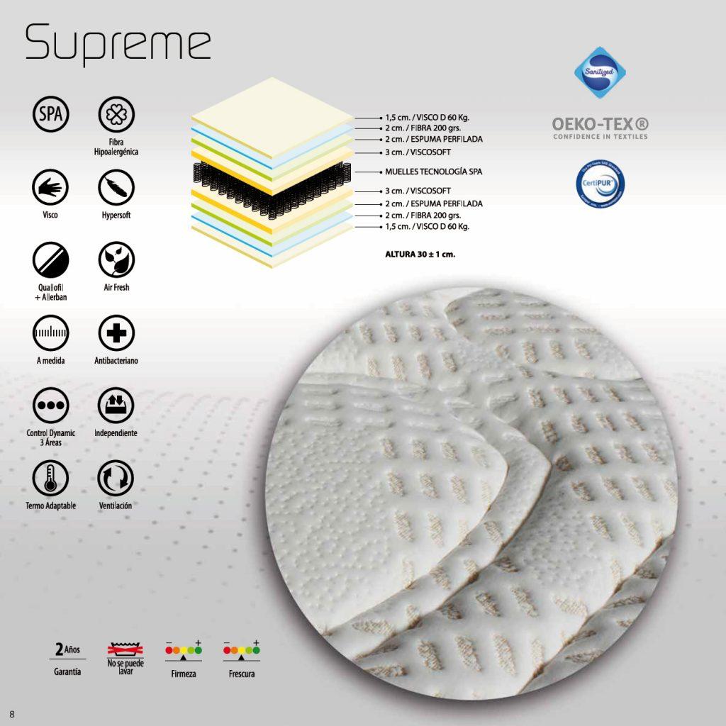 Características colchón Supreme NovoSueño