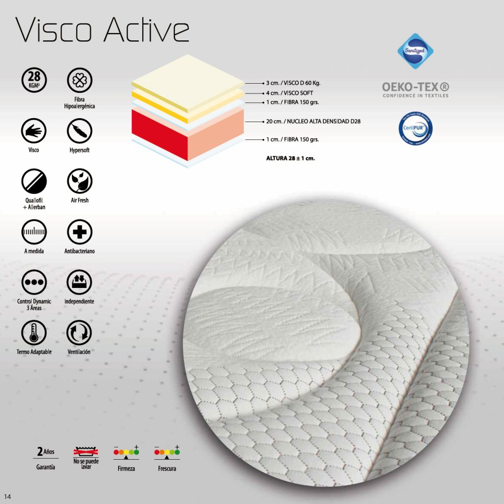 Características colchón Visco Active NovoSueño