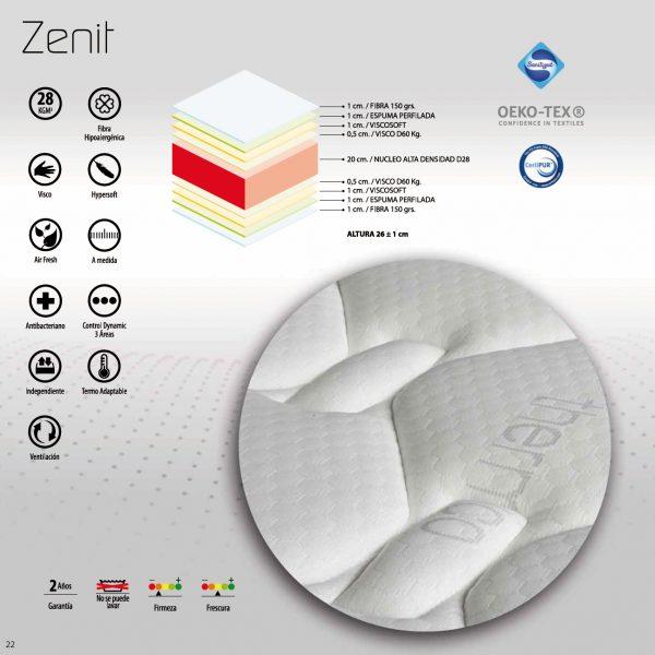 Características colchón Zenit NovoSueño