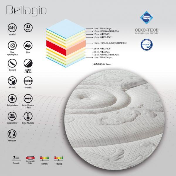 Características Colchón Bellagio - Novo Sueño