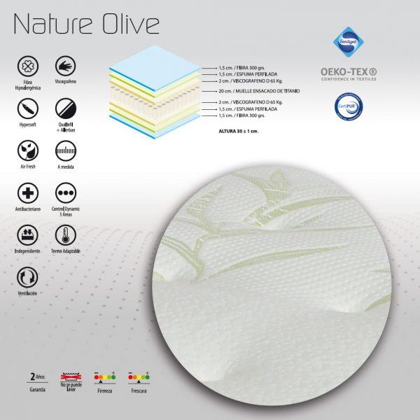 Características colchón Nature Olive NovoSueño