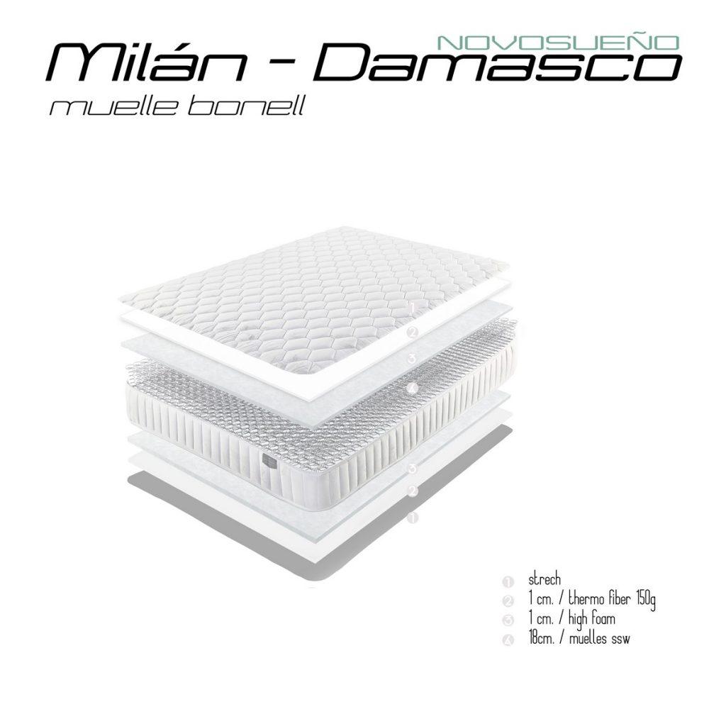 Milan - Damasco