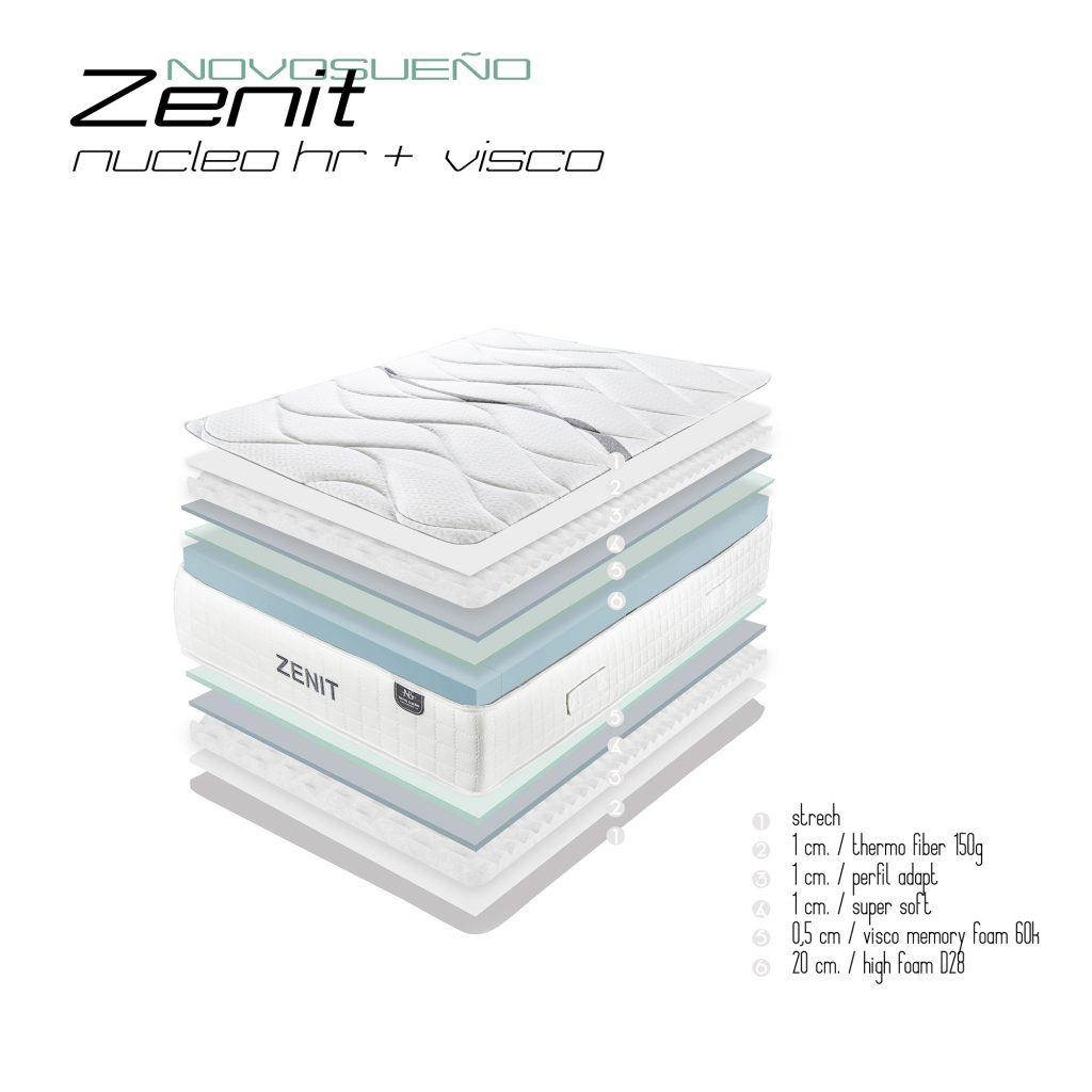 Colchón Zenit