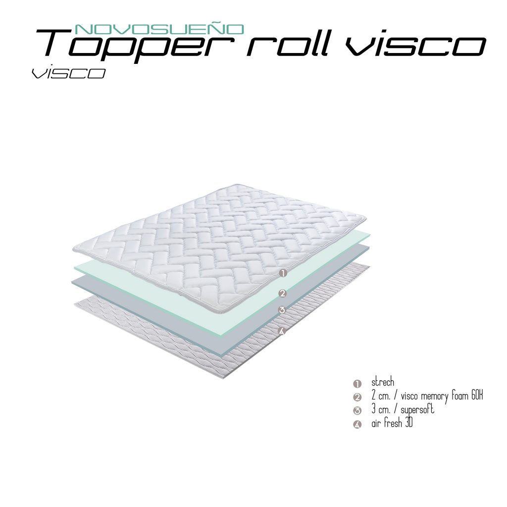 Colchón TOPPER-ROLL-VISCO